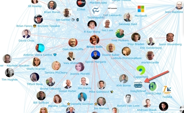 Digital Transformation 2018: Top 100 Influencers, Brands and Publications